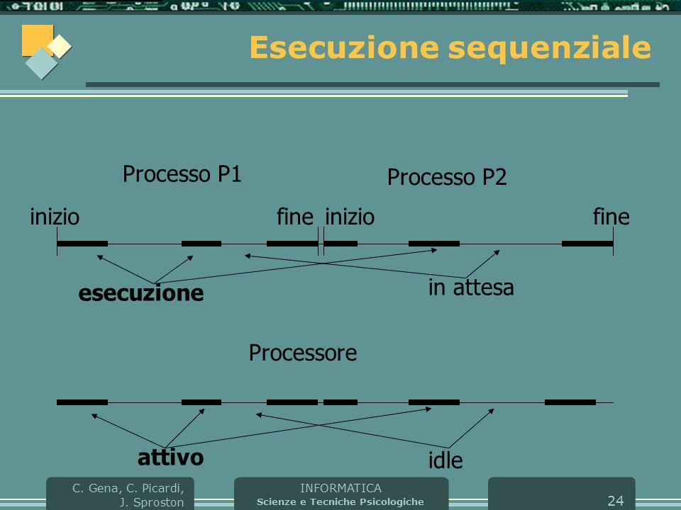 INFORMATICA Scienze e Tecniche Psicologiche C. Gena, C. Picardi, J. Sproston 24 Esecuzione sequenziale Processo P1 Processo P2 Processore iniziofinein