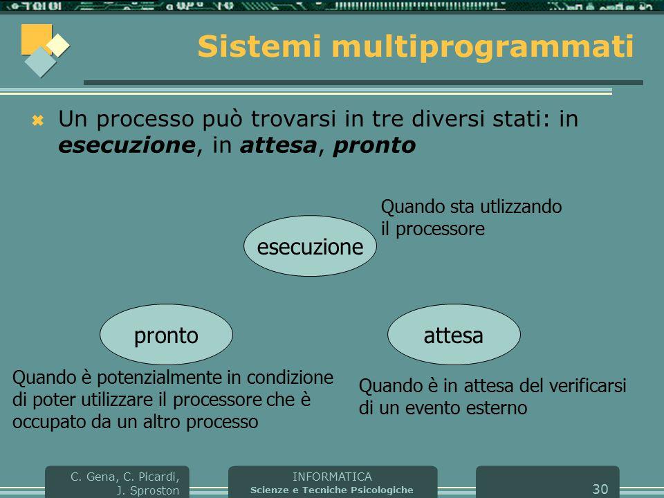 INFORMATICA Scienze e Tecniche Psicologiche C. Gena, C. Picardi, J. Sproston 30 Sistemi multiprogrammati  Un processo può trovarsi in tre diversi sta
