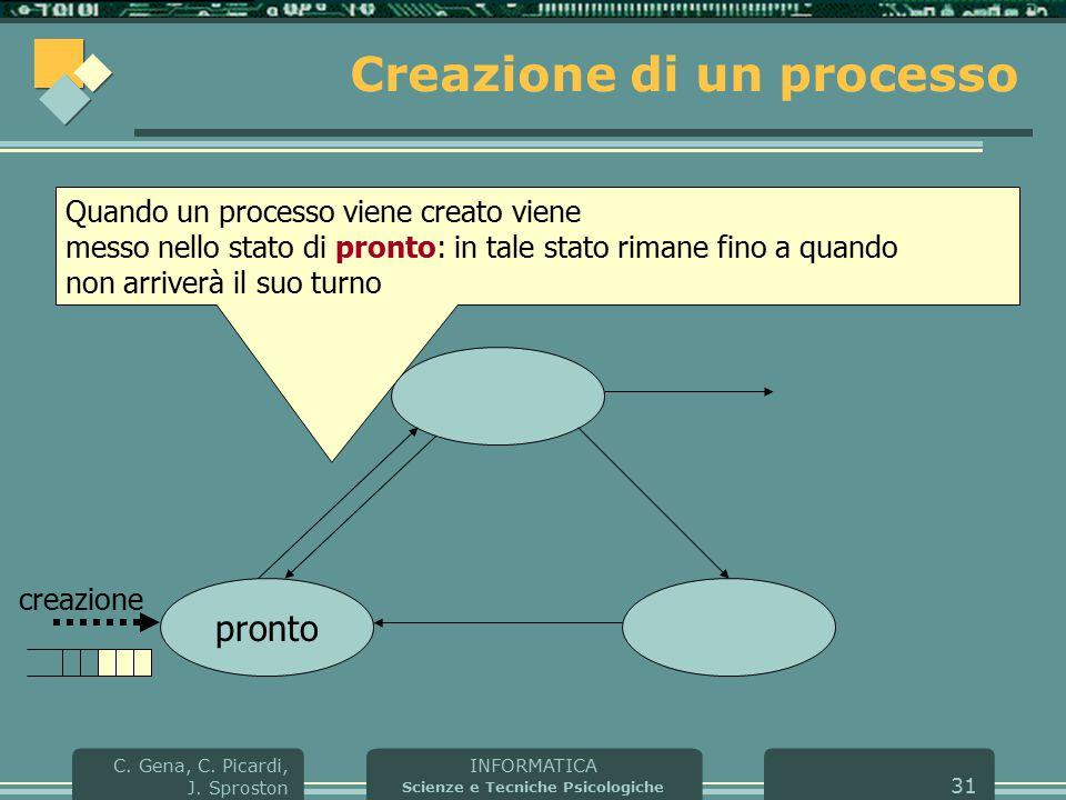 INFORMATICA Scienze e Tecniche Psicologiche C. Gena, C. Picardi, J. Sproston 31 Creazione di un processo pronto Quando un processo viene creato viene