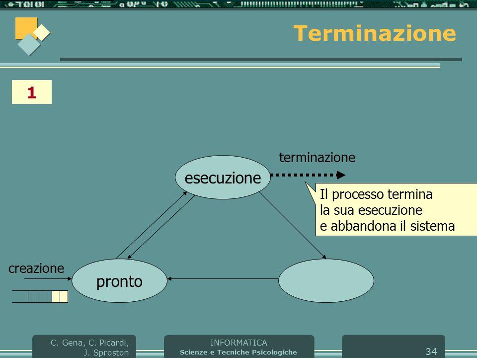 INFORMATICA Scienze e Tecniche Psicologiche C. Gena, C. Picardi, J. Sproston 34 Terminazione esecuzione pronto terminazione Il processo termina la sua