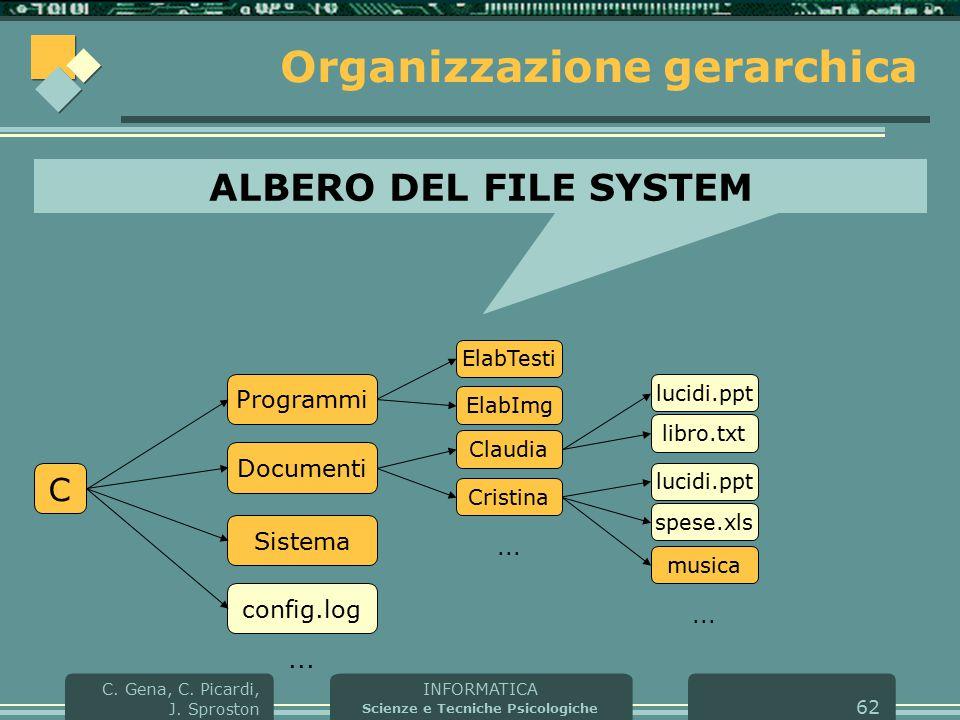 INFORMATICA Scienze e Tecniche Psicologiche C. Gena, C. Picardi, J. Sproston 62 Organizzazione gerarchica C Programmi Documenti config.log Sistema...