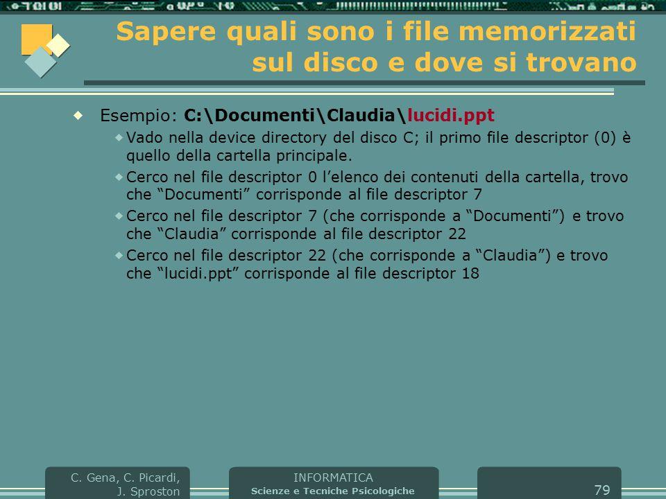 INFORMATICA Scienze e Tecniche Psicologiche C. Gena, C. Picardi, J. Sproston 79 Sapere quali sono i file memorizzati sul disco e dove si trovano  Ese