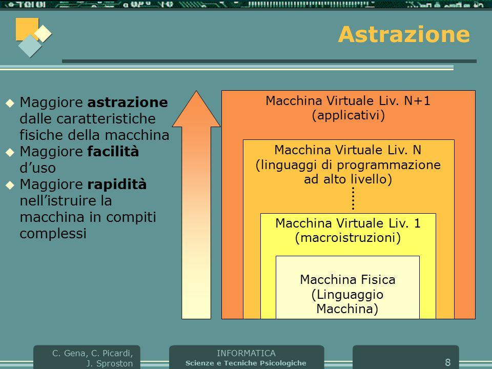 INFORMATICA Scienze e Tecniche Psicologiche C. Gena, C. Picardi, J. Sproston 8 Astrazione Macchina Virtuale Liv. N+1 (applicativi)  Macchina Virtuale