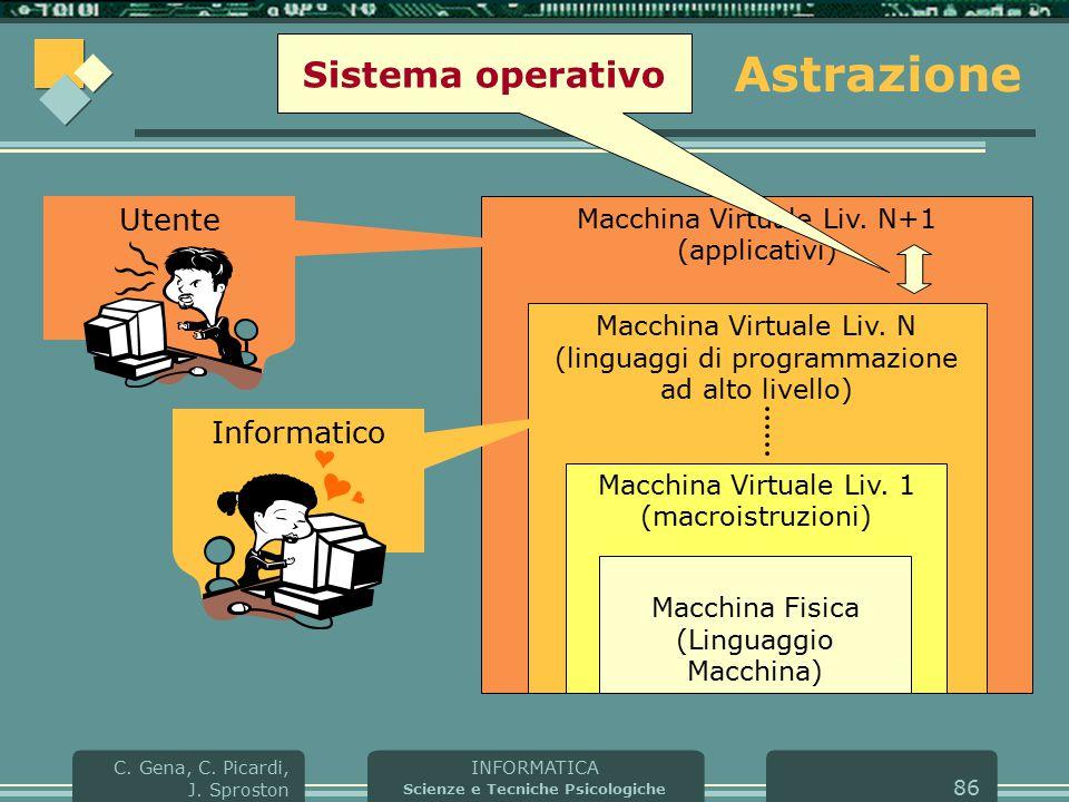INFORMATICA Scienze e Tecniche Psicologiche C. Gena, C. Picardi, J. Sproston 86 Astrazione Macchina Virtuale Liv. N+1 (applicativi)  Macchina Virtual