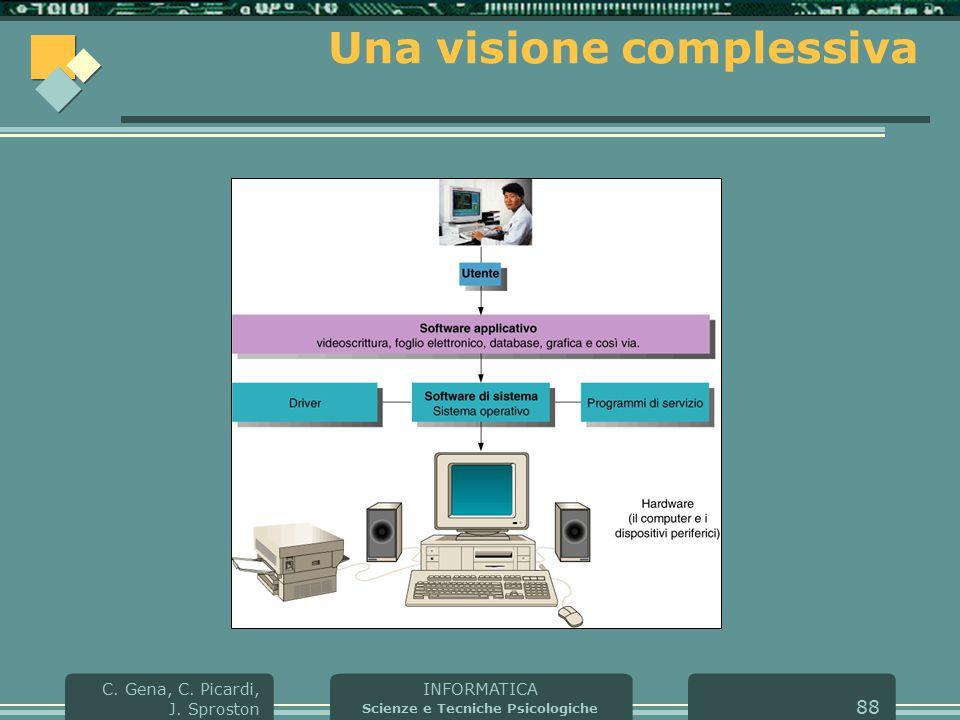 INFORMATICA Scienze e Tecniche Psicologiche C. Gena, C. Picardi, J. Sproston 88 Una visione complessiva