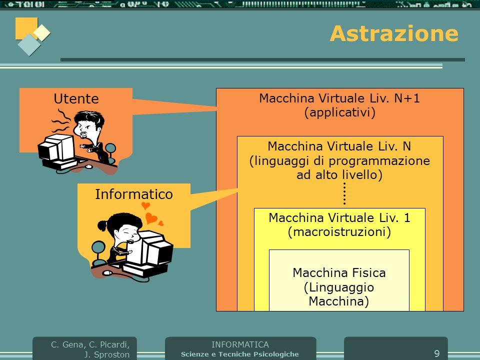 INFORMATICA Scienze e Tecniche Psicologiche C. Gena, C. Picardi, J. Sproston 9 Astrazione Macchina Virtuale Liv. N+1 (applicativi)  Macchina Virtuale