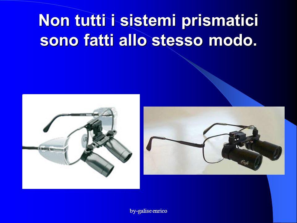by-galise enrico Non tutti i sistemi prismatici sono fatti allo stesso modo.