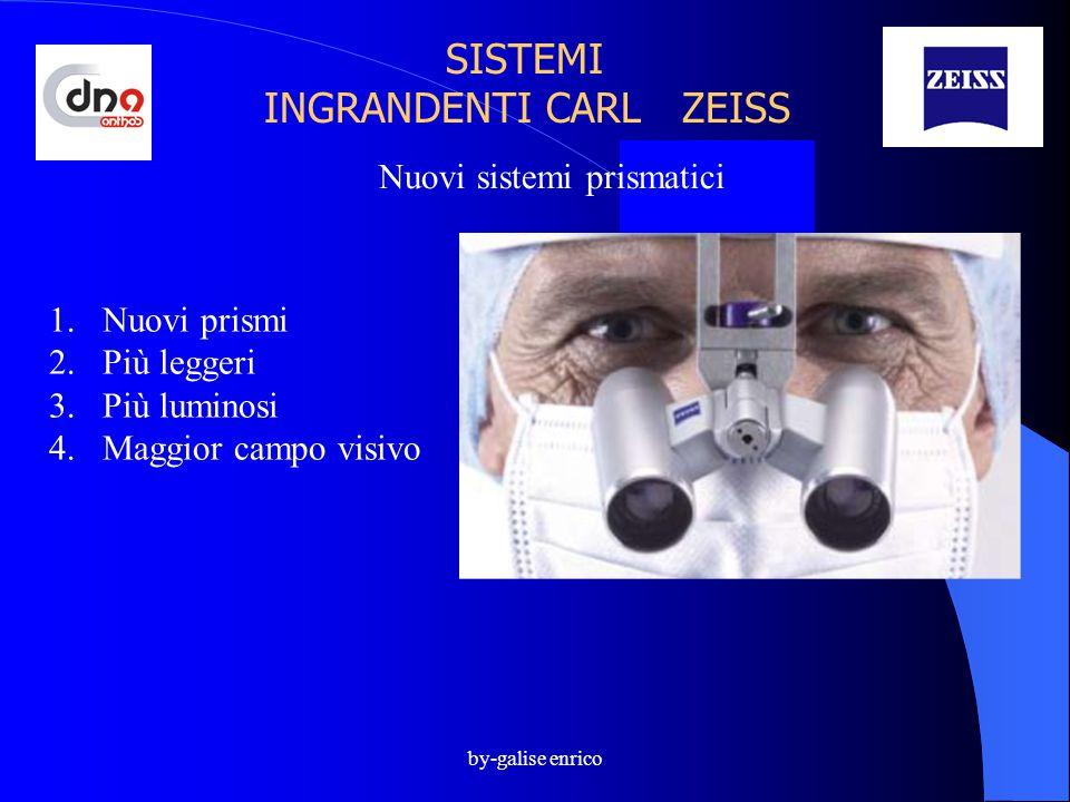 by-galise enrico SISTEMI INGRANDENTI CARL ZEISS Nuovi sistemi prismatici 1.Nuovi prismi 2.Più leggeri 3.Più luminosi 4.Maggior campo visivo