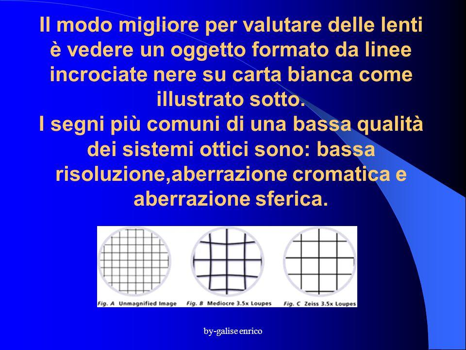 by-galise enrico Il modo migliore per valutare delle lenti è vedere un oggetto formato da linee incrociate nere su carta bianca come illustrato sotto.