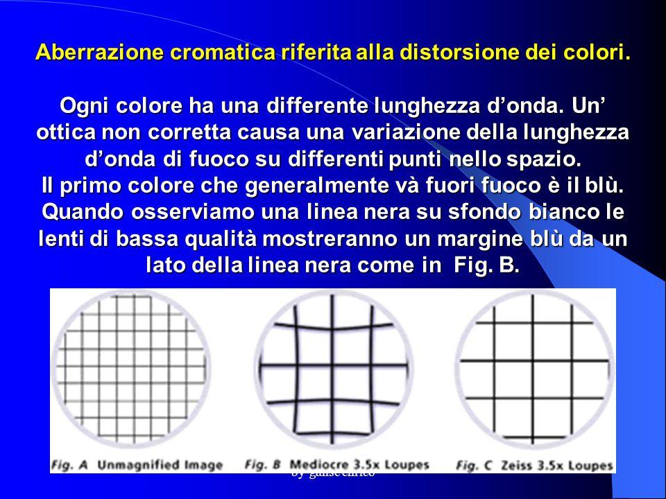 by-galise enrico Aberrazione cromatica riferita alla distorsione dei colori. Ogni colore ha una differente lunghezza d'onda. Un' ottica non corretta c