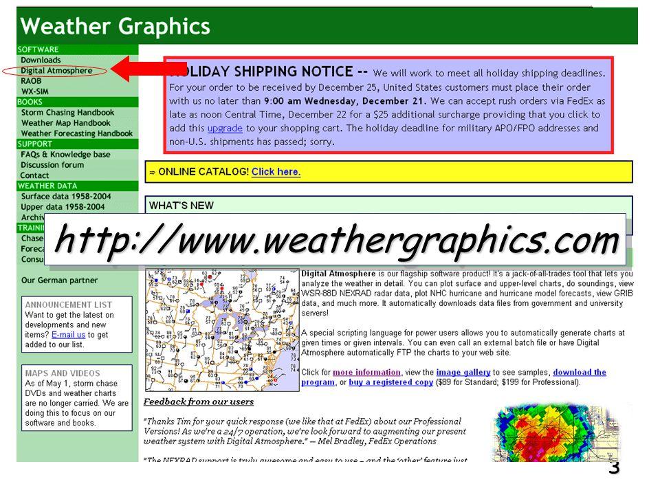 3 http://www.weathergraphics.comhttp://www.weathergraphics.com