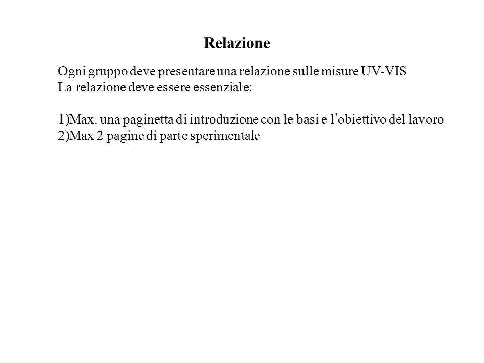 Relazione Ogni gruppo deve presentare una relazione sulle misure UV-VIS La relazione deve essere essenziale: 1)Max. una paginetta di introduzione con