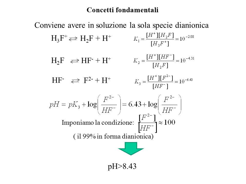H3F+H3F+ H 2 F + H + H2FH2F HF - + H + Concetti fondamentali HF - F 2- + H + Conviene avere in soluzione la sola specie dianionica Imponiamo la condiz