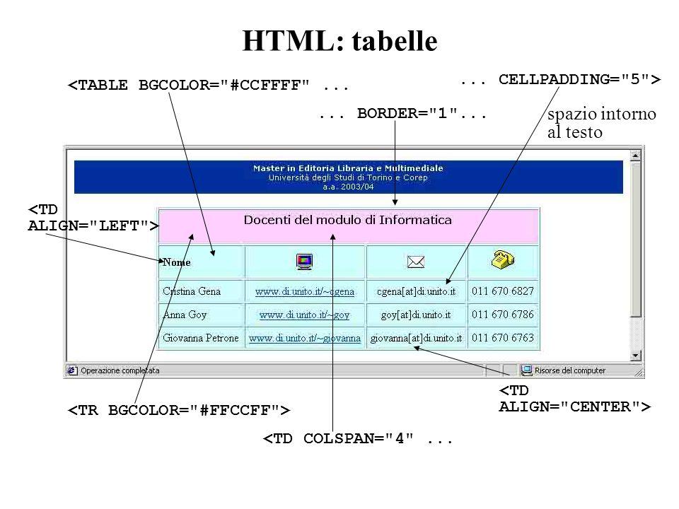HTML: tabelle <TABLE BGCOLOR= #CCFFFF ...... BORDER= 1 ......