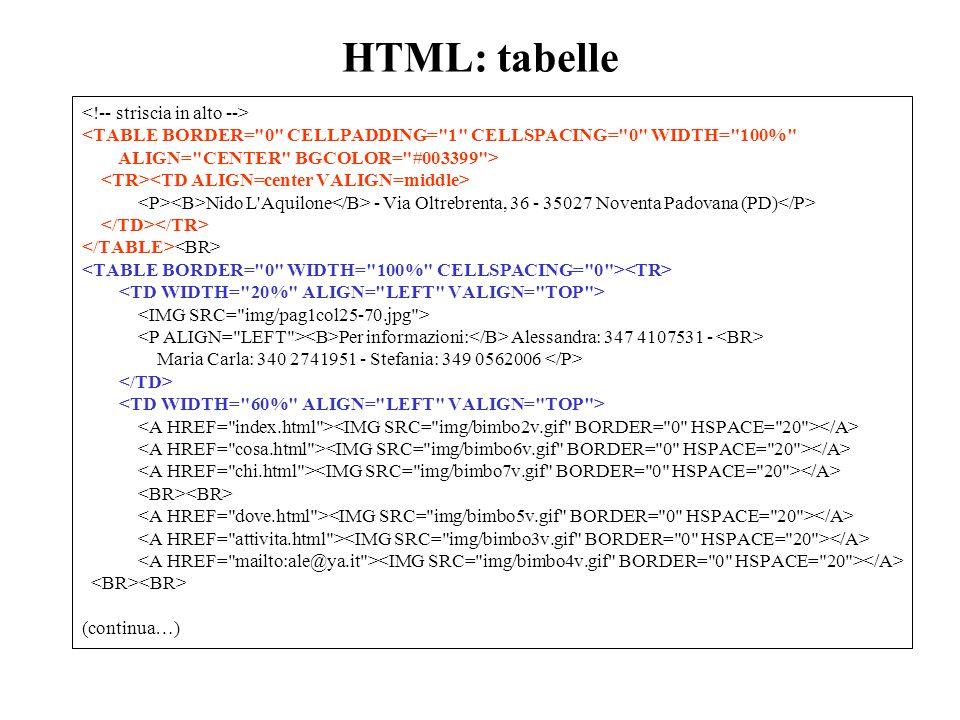 HTML: tabelle Nido L Aquilone - Via Oltrebrenta, 36 - 35027 Noventa Padovana (PD) Per informazioni: Alessandra: 347 4107531 - Maria Carla: 340 2741951 - Stefania: 349 0562006 (continua…)