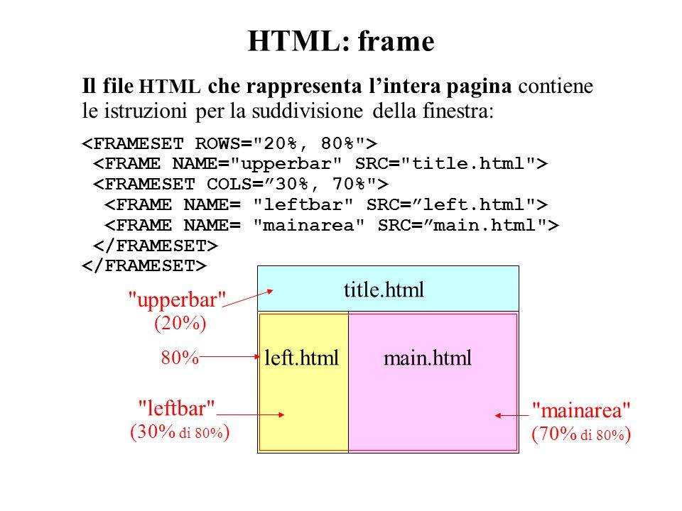 HTML: frame Il file HTML che rappresenta l'intera pagina contiene le istruzioni per la suddivisione della finestra: title.html left.htmlmain.html upperbar (20%) mainarea (70% di 80% ) leftbar (30% di 80% ) 80%