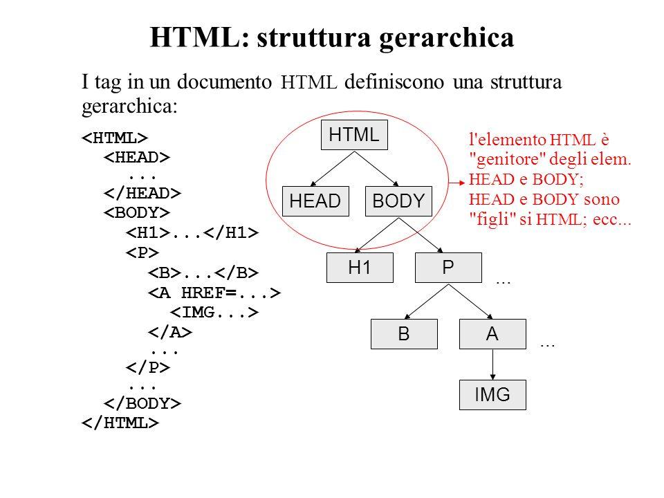 HTML: struttura gerarchica I tag in un documento HTML definiscono una struttura gerarchica:...............
