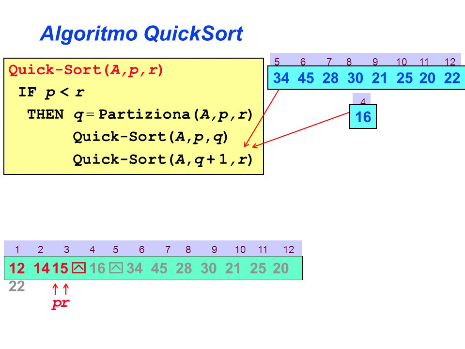 4 5 6 7 8 9 10 11 12 Algoritmo QuickSort Quick-Sort(A,p,r) IF p < r THEN q = Partiziona(A,p,r) Quick-Sort(A,p,q) Quick-Sort(A,q + 1,r) 1 2 3 4 5 6 7 8 9 10 11 12 p 12 14 15  16  34 45 28 30 21 25 20 22 r 34 45 28 30 21 25 20 22 16