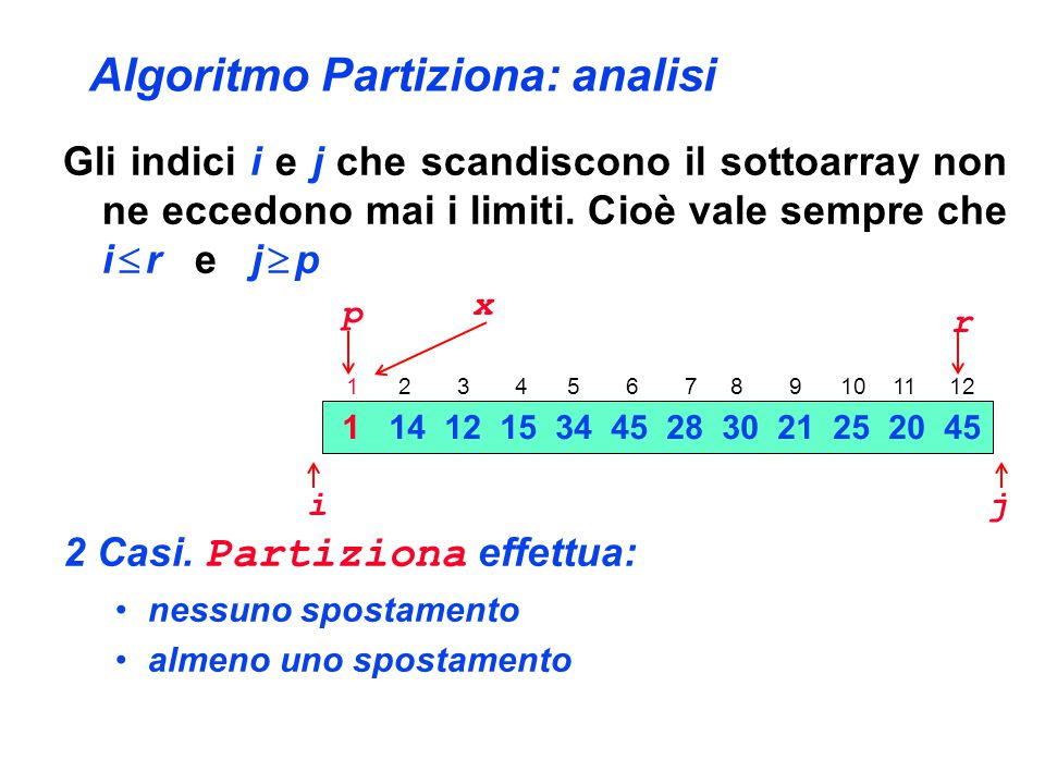 Algoritmo Partiziona: analisi Gli indici i e j che scandiscono il sottoarray non ne eccedono mai i limiti. Cioè vale sempre che i  r e j  p 2 Casi.