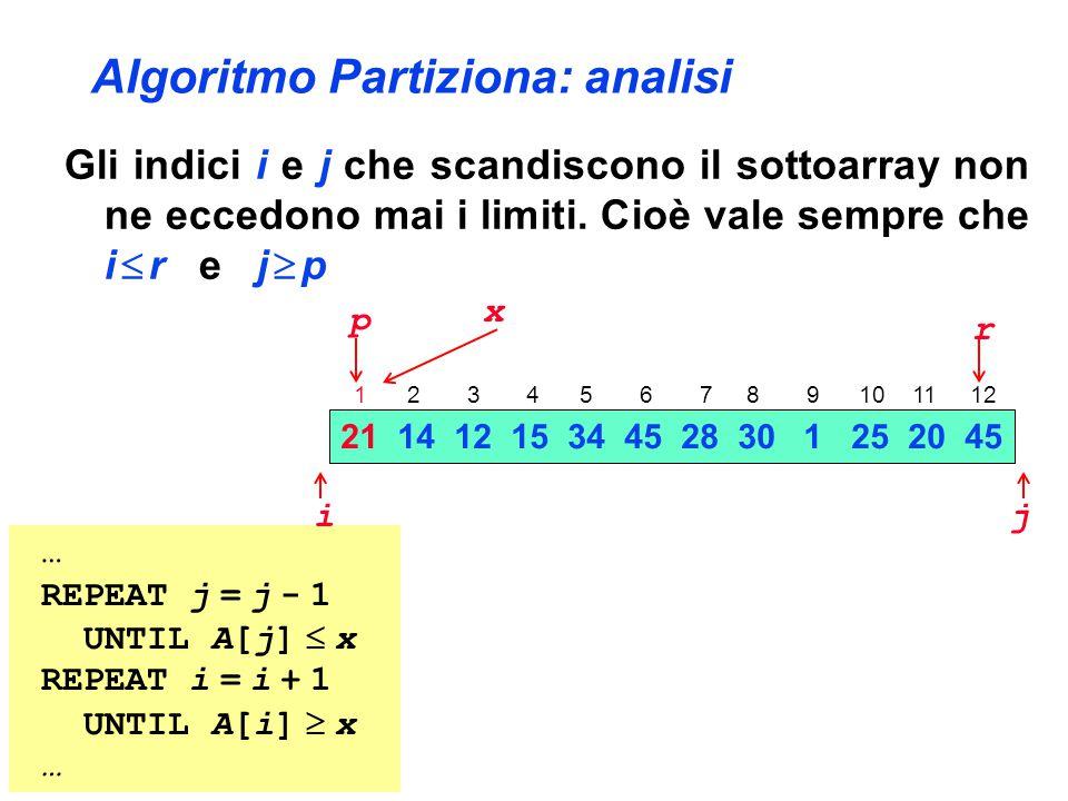 Algoritmo Partiziona: analisi Gli indici i e j che scandiscono il sottoarray non ne eccedono mai i limiti. Cioè vale sempre che i  r e j  p 1 2 3 4