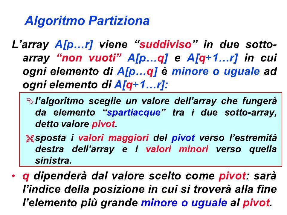 """Algoritmo Partiziona L'array A[p…r] viene """"suddiviso"""" in due sotto- array """"non vuoti"""" A[p…q] e A[q+1…r] in cui ogni elemento di A[p…q] è minore o ugua"""