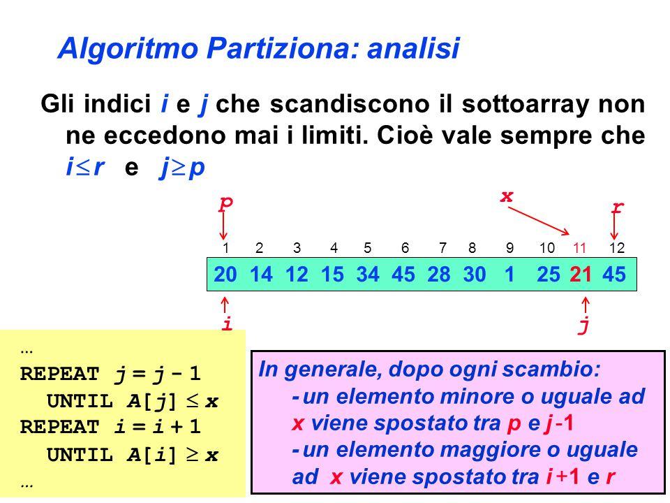 Algoritmo Partiziona: analisi Gli indici i e j che scandiscono il sottoarray non ne eccedono mai i limiti. Cioè vale sempre che i  r e j  p p r In g