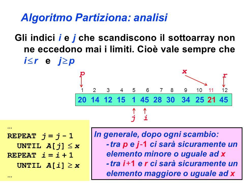Algoritmo Partiziona: analisi Gli indici i e j che scandiscono il sottoarray non ne eccedono mai i limiti. Cioè vale sempre che i  r e j  p j p r In
