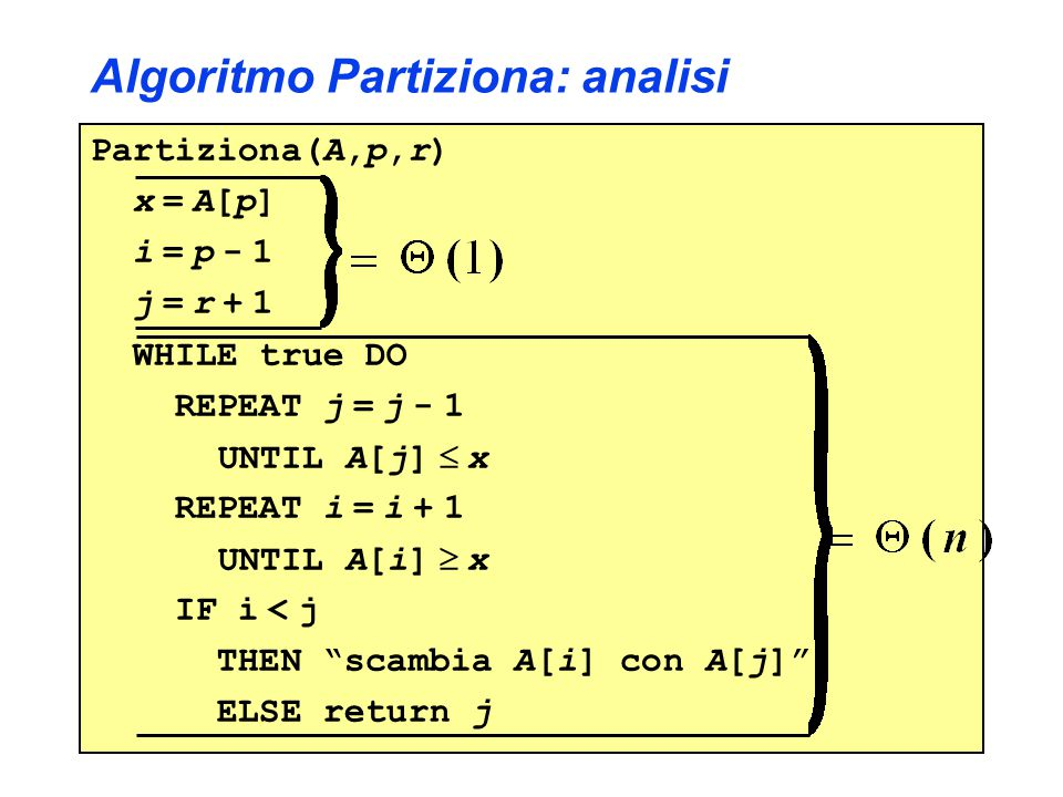 Algoritmo Partiziona: analisi Partiziona(A,p,r) x = A[p] i = p - 1 j = r + 1 WHILE true DO REPEAT j = j - 1 UNTIL A[j]  x REPEAT i = i + 1 UNTIL A[i]  x IF i < j THEN scambia A[i] con A[j] ELSE return j