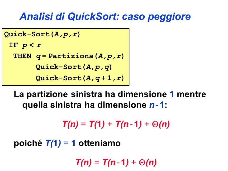 Analisi di QuickSort: caso peggiore La partizione sinistra ha dimensione 1 mentre quella sinistra ha dimensione n - 1: T(n) = T(1) + T(n - 1) +  (n)