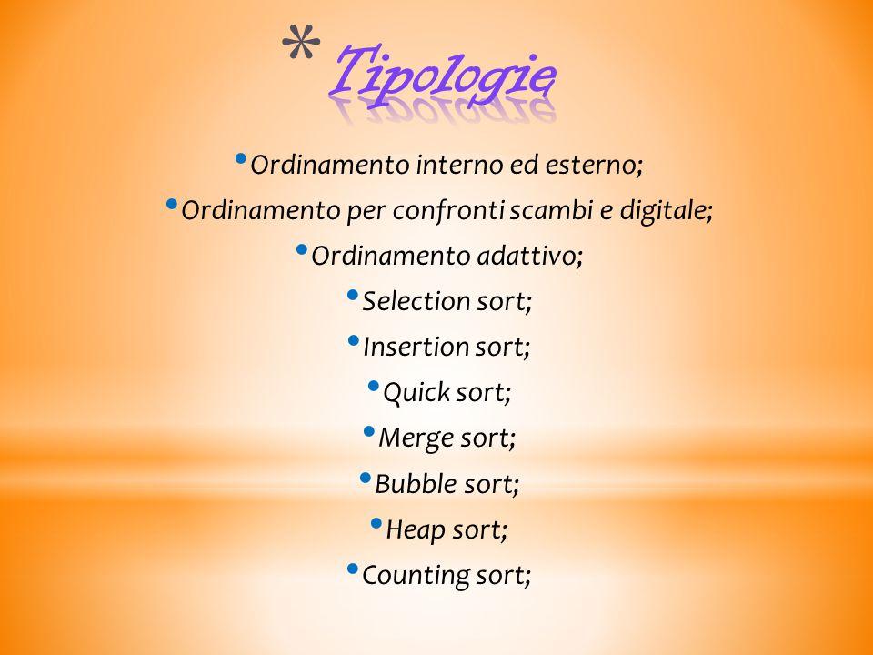 Ordinamento interno ed esterno; Ordinamento per confronti scambi e digitale; Ordinamento adattivo; Selection sort; Insertion sort; Quick sort; Merge sort; Bubble sort; Heap sort; Counting sort;