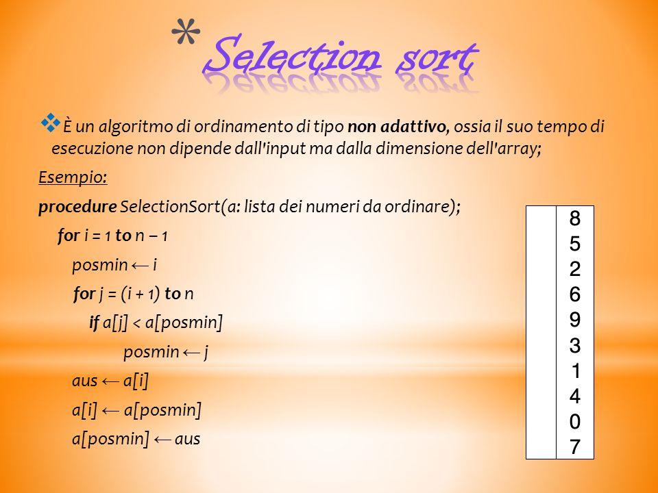 * L algoritmo seleziona di volta in volta il numero minore nella sequenza di partenza e lo sposta nella sequenza ordinata; * La sequenza viene suddivisa in due parti: la sotto sequenza ordinata, che occupa le prime posizioni dell array, e la sotto sequenza da ordinare, che costituisce la parte restante dell array; * Dovendo ordinare un array A di lunghezza n, si fa scorrere l indice i da 1 a n-1 ripetendo i seguenti passi: 1) Si cerca il più piccolo elemento della sotto sequenza A[i..n]; 2) Si scambia questo elemento con l elemento i-esimo;