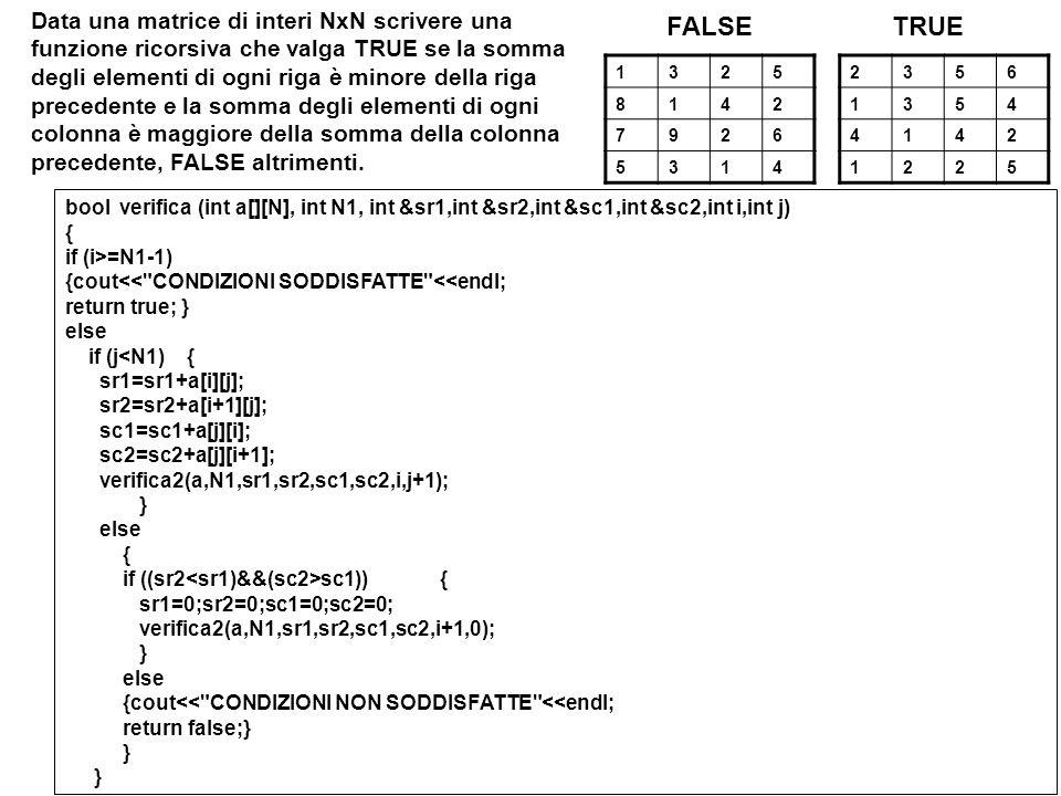 17 1325 8142 7926 5314 2356 1354 4142 1225 TRUEFALSE Data una matrice di interi NxN scrivere una funzione ricorsiva che valga TRUE se la somma degli elementi di ogni riga è minore della riga precedente e la somma degli elementi di ogni colonna è maggiore della somma della colonna precedente, FALSE altrimenti.