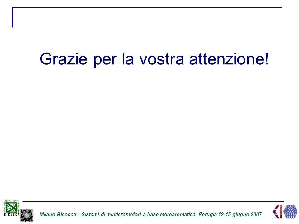 Milano Bicocca – Sistemi di multicromofori a base eteroaromatica- Perugia 12-15 giugno 2007 Grazie per la vostra attenzione!