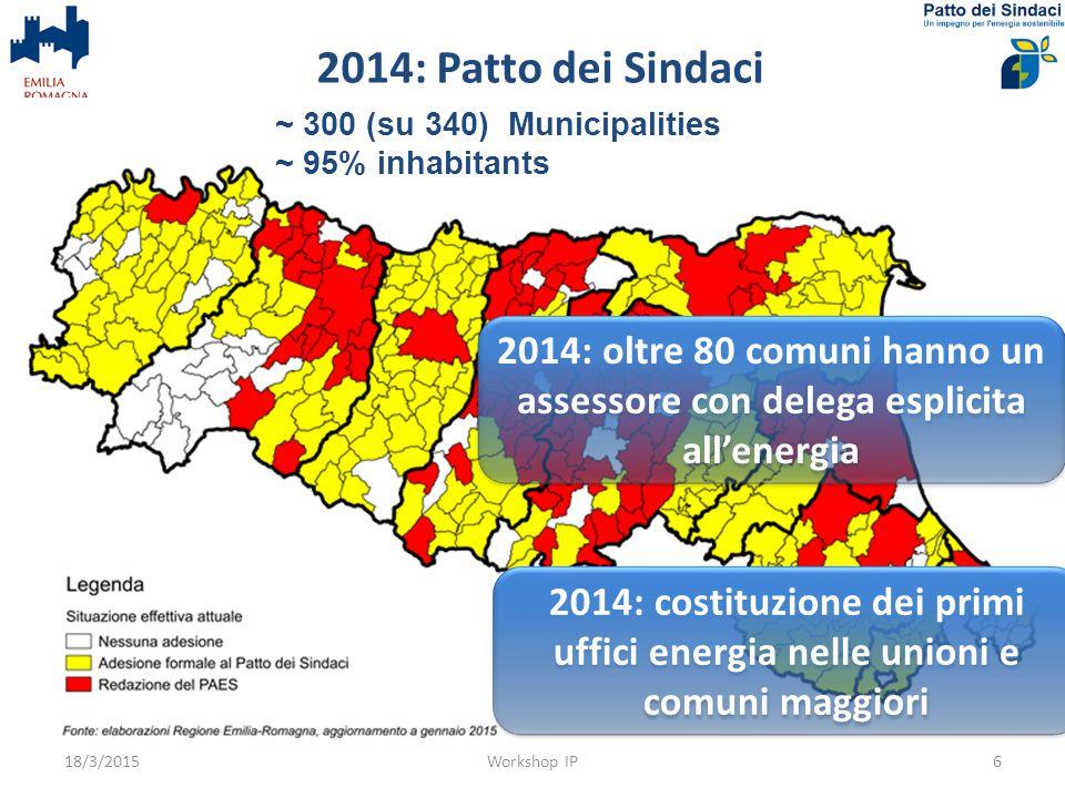 2014: Patto dei Sindaci 18/3/2015Workshop IP6 ~ 300 (su 340) Municipalities ~ 95% inhabitants 2014: oltre 80 comuni hanno un assessore con delega esplicita all'energia 2014: costituzione dei primi uffici energia nelle unioni e comuni maggiori