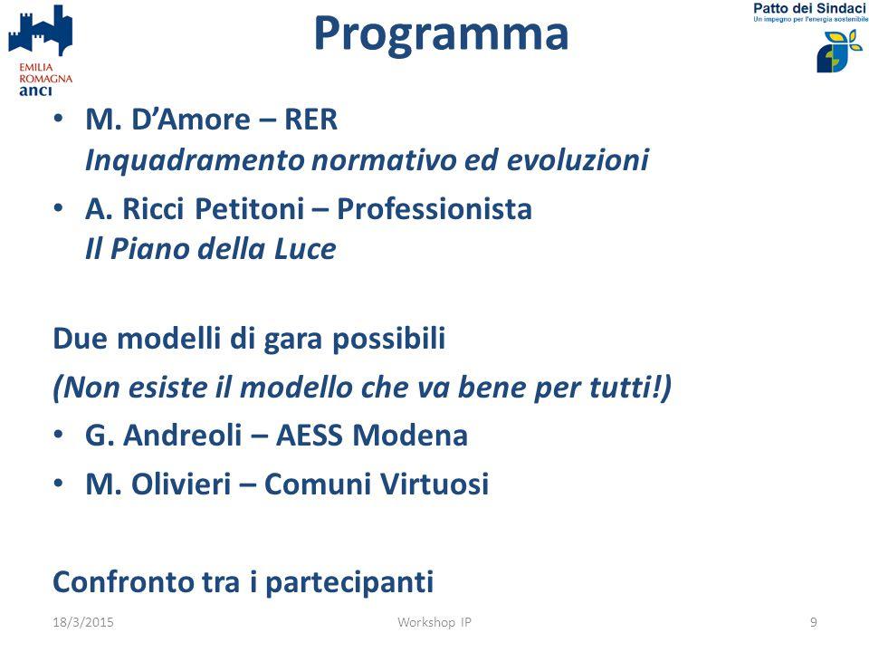 Programma M. D'Amore – RER Inquadramento normativo ed evoluzioni A.