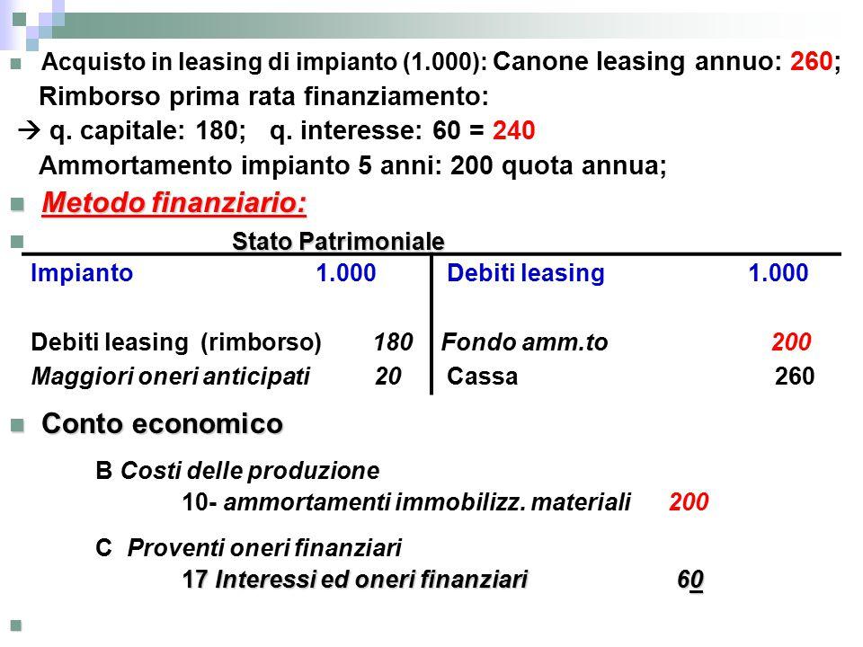 Acquisto in leasing di impianto (1.000): Canone leasing annuo: 260; Rimborso prima rata finanziamento:  q.