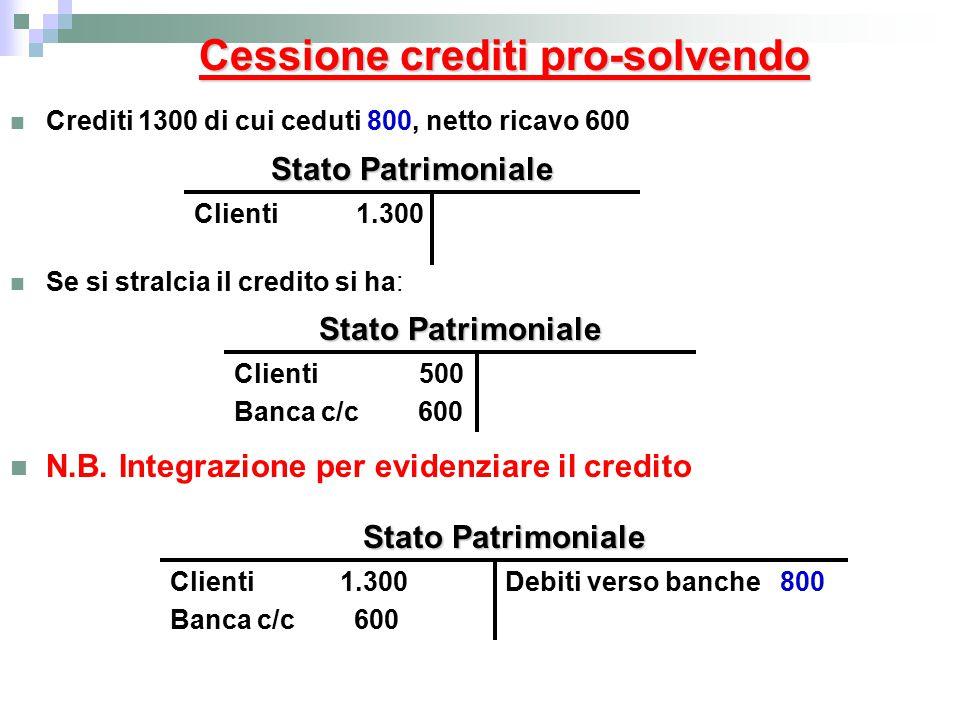 Cessione crediti pro-solvendo Crediti 1300 di cui ceduti 800, netto ricavo 600 Se si stralcia il credito si ha: N.B.