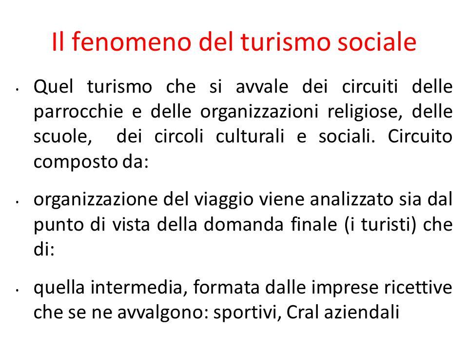 Il fenomeno del turismo sociale Quel turismo che si avvale dei circuiti delle parrocchie e delle organizzazioni religiose, delle scuole, dei circoli c