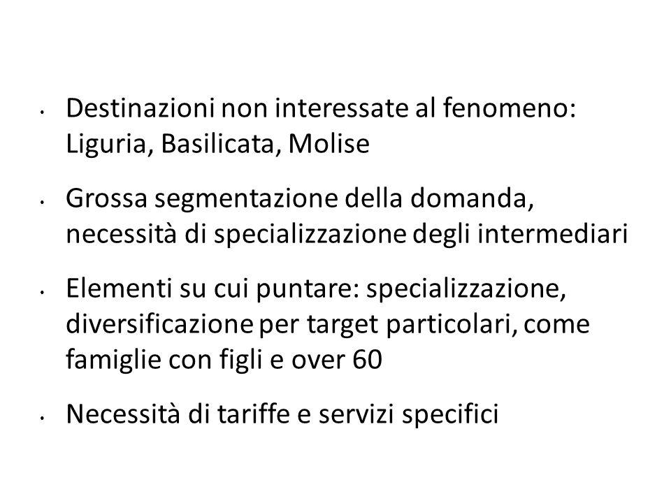 Destinazioni non interessate al fenomeno: Liguria, Basilicata, Molise Grossa segmentazione della domanda, necessità di specializzazione degli intermed