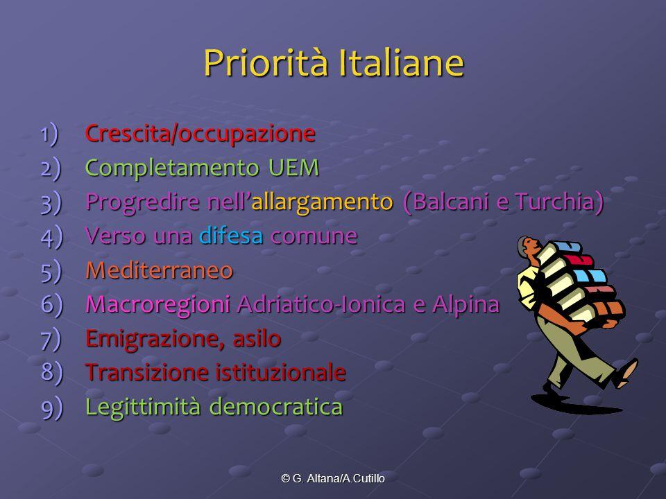 © G. Altana/A.Cutillo Priorità Italiane 1)Crescita/occupazione 2)Completamento UEM 3)Progredire nell'allargamento (Balcani e Turchia) 4)Verso una dife