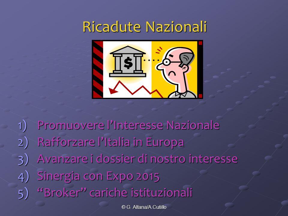 © G. Altana/A.Cutillo Ricadute Nazionali 1)Promuovere l'Interesse Nazionale 2)Rafforzare l'Italia in Europa 3)Avanzare i dossier di nostro interesse 4