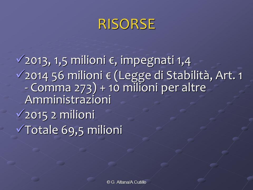 © G. Altana/A.Cutillo RISORSE 2013, 1,5 milioni €, impegnati 1,4 2013, 1,5 milioni €, impegnati 1,4 2014 56 milioni € (Legge di Stabilità, Art. 1 - Co