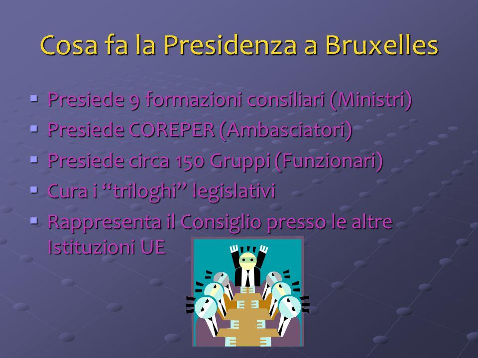 © G. Altana/A.Cutillo Cosa fa la Presidenza a Bruxelles  Presiede 9 formazioni consiliari (Ministri)  Presiede COREPER (Ambasciatori)  Presiede cir