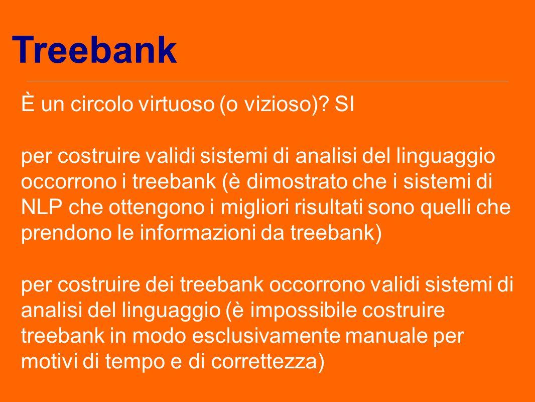 È un circolo virtuoso (o vizioso)? SI per costruire validi sistemi di analisi del linguaggio occorrono i treebank (è dimostrato che i sistemi di NLP c
