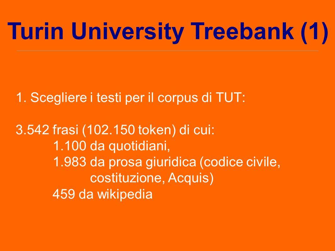 1. Scegliere i testi per il corpus di TUT: 3.542 frasi (102.150 token) di cui: 1.100 da quotidiani, 1.983 da prosa giuridica (codice civile, costituzi