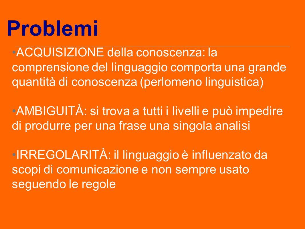 ACQUISIZIONE della conoscenza: la comprensione del linguaggio comporta una grande quantità di conoscenza (perlomeno linguistica) AMBIGUITÀ: si trova a