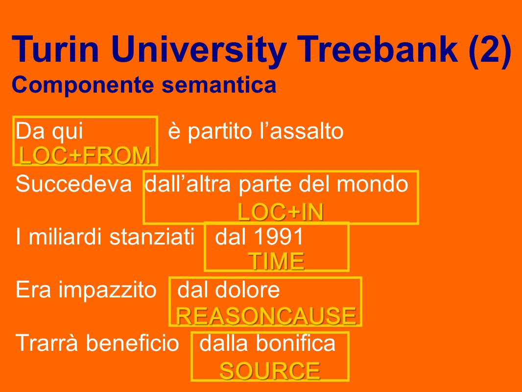 Da qui è partito l'assalto Succedeva dall'altra parte del mondo I miliardi stanziati dal 1991 Era impazzito dal dolore Trarrà beneficio dalla bonifica LOC+FROM LOC+IN TIME REASONCAUSE SOURCE Turin University Treebank (2) Componente semantica
