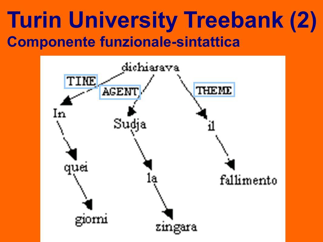 Turin University Treebank (2) Componente funzionale-sintattica