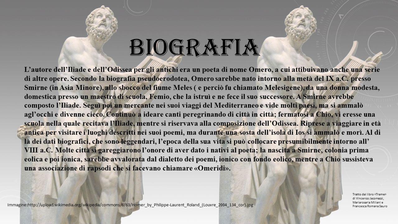 Biografia L'autore dell'Iliade e dell'Odissea per gli antichi era un poeta di nome Omero, a cui attibuivano anche una serie di altre opere. Secondo la