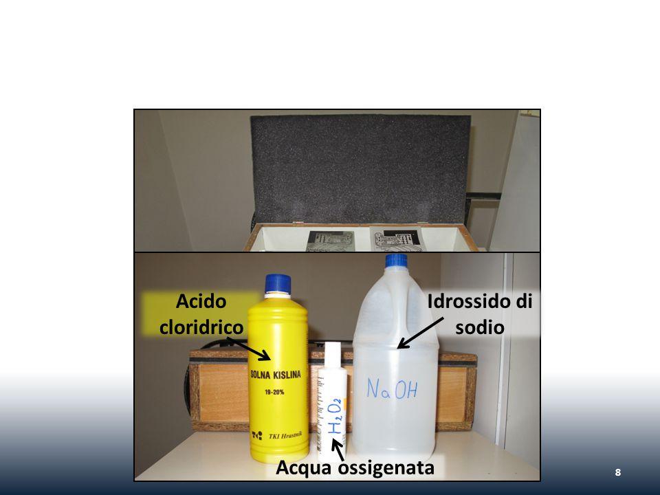 Idrossido di sodio Acido cloridrico Acqua ossigenata 8